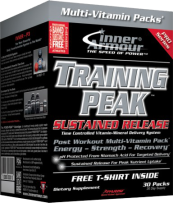 trainingpeak-feat