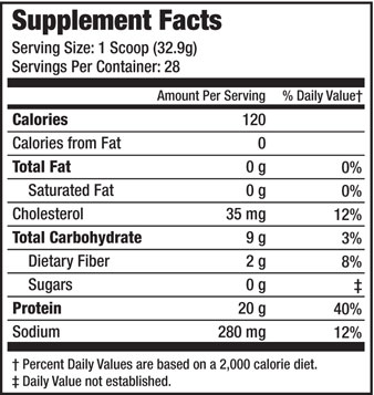 MHP Paleo Protein SuppFacts